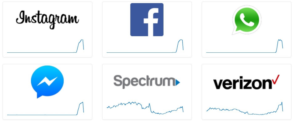 Facebook, Messenger, Instagram, and WhatsApp are all experiencing issues this morning - It's not you, it's Facebook, Messenger, Instagram and WhatsApp; all four are currently down