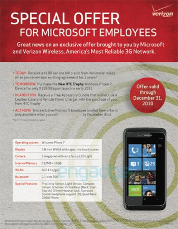 Microsoft employees are getting first crack at Verizon's version of the Windows Phone 7 flavored HTC Trophy
