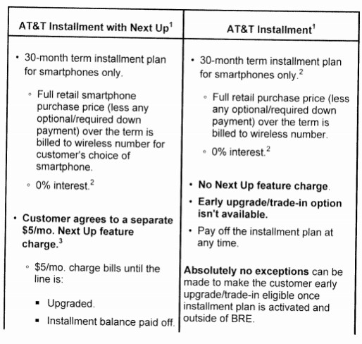 AT&T's new Next Up installment plan is a ripoff for customers and reps alike