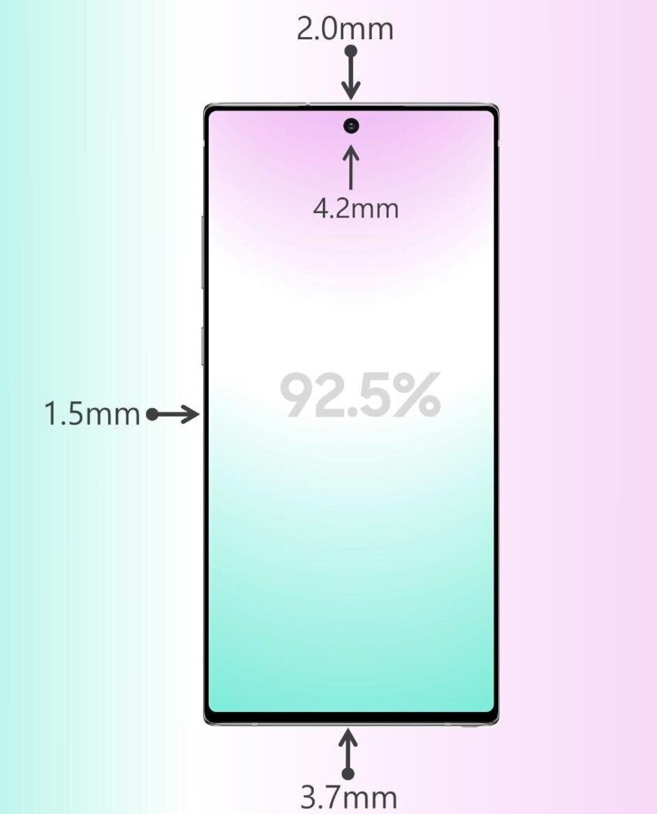 Based on renders, the Samsung Galaxy Note 10+ could have a record 92.5% screen to body ratio - Samsung Galaxy Note 10+ screen tipped to set a new record