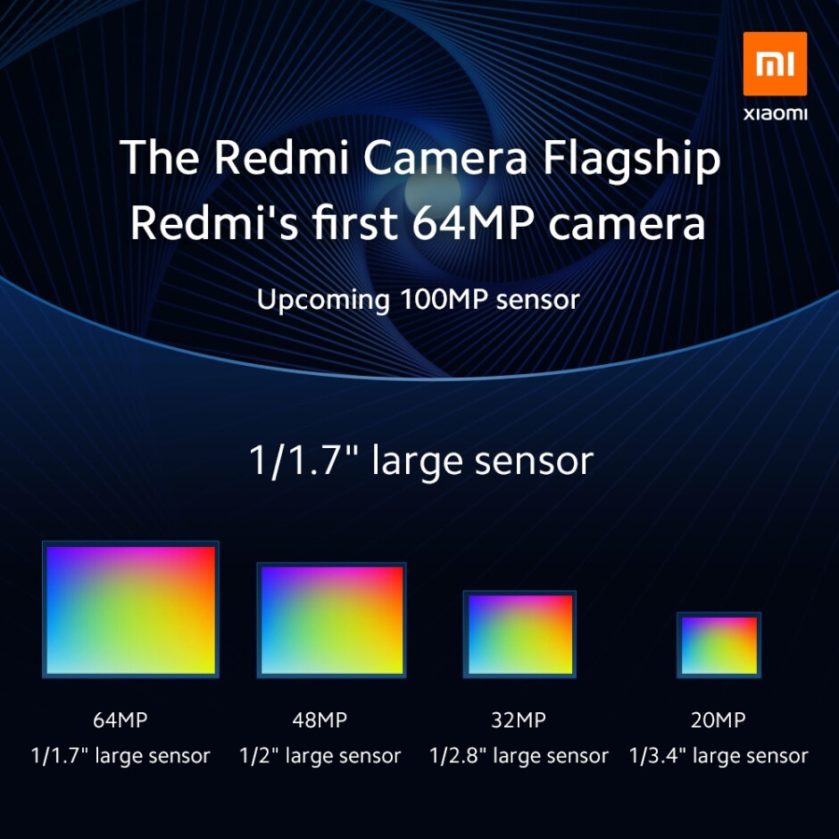 """Xiaomi will release its first phone to carry a 64MP sensor during the fourth quarter - First smartphone equipped with a 108MP camera is """"coming soon"""" according to a teaser"""