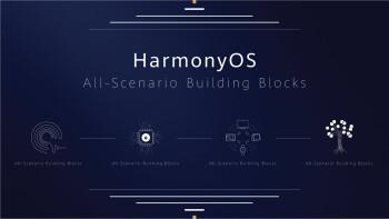 Harmony OS.. تفاصيل نظام تشغيل هواوي الجديد 2