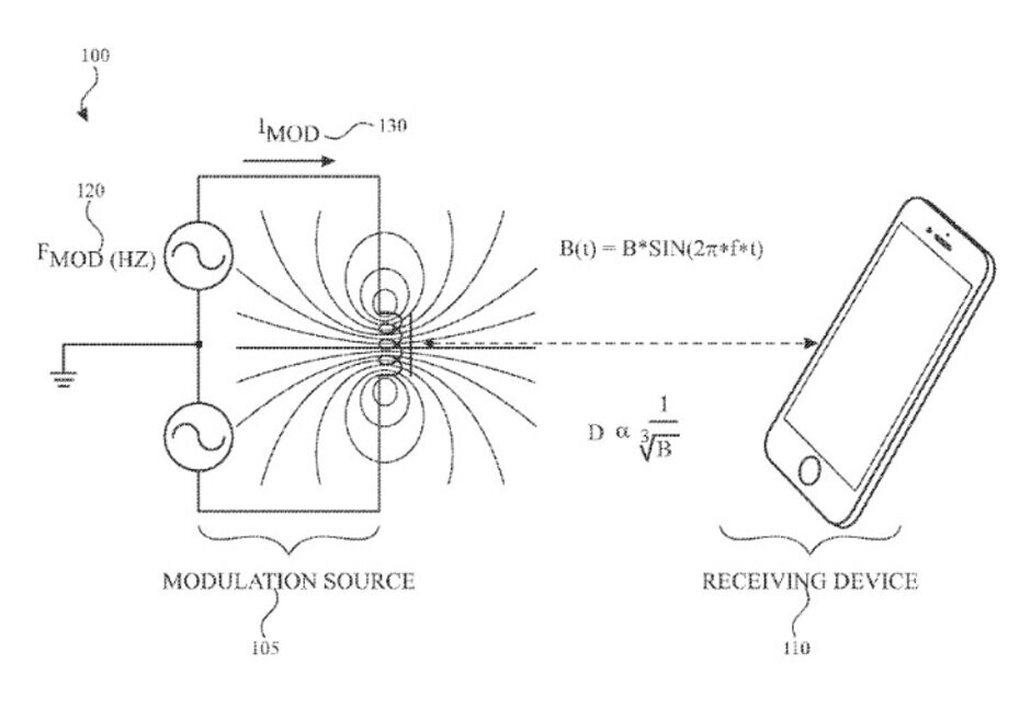 Illustration from Apple's patent application Magnetic Sensor Based Proximity Sensing - Apple's rumored mixed-reality headset could use gloves as a controller