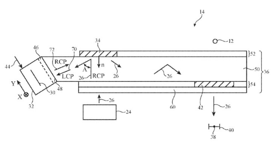 Illustration from Apple's patent application Scanning Mirror Display Devices - Apple's rumored mixed-reality headset could use gloves as a controller