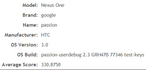 Testing of the Android Gingerbread (L) and Honeycomb (R) OS were discovered - Testing of Gingerbread and Honeycomb OS spotted on AIR Benchmark website