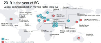 Qualcomm roadmap for 2020 includes 5G SoCs for the