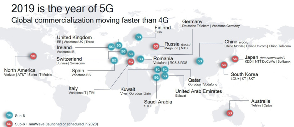5G networks being built in 2019 - Qualcomm roadmap for 2020 includes 5G SoCs for the Snapdragon 8, 7, and 6 Series
