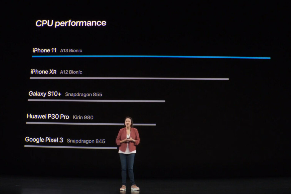 Apple A13 Bionic: closer look at the world's most powerful smartphone chip