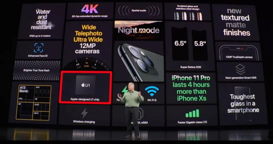 The U1 chip is briefly seen on a screen full of iPhone 11 Pro features shown during last week's new product event - Apple quietly adds ultra wideband technology to the 2019 iPhone models