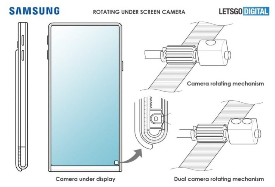 The rotating under-display camera from Samsung's patent - Samsung patent contains cool technology that could debut on the Galaxy S11+