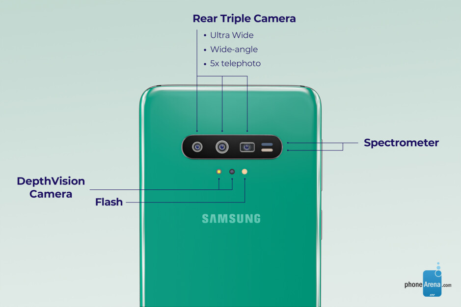 Samsung Galaxy S11 concept render - Latest Galaxy S11 leak seemingly corroborates huge camera upgrades