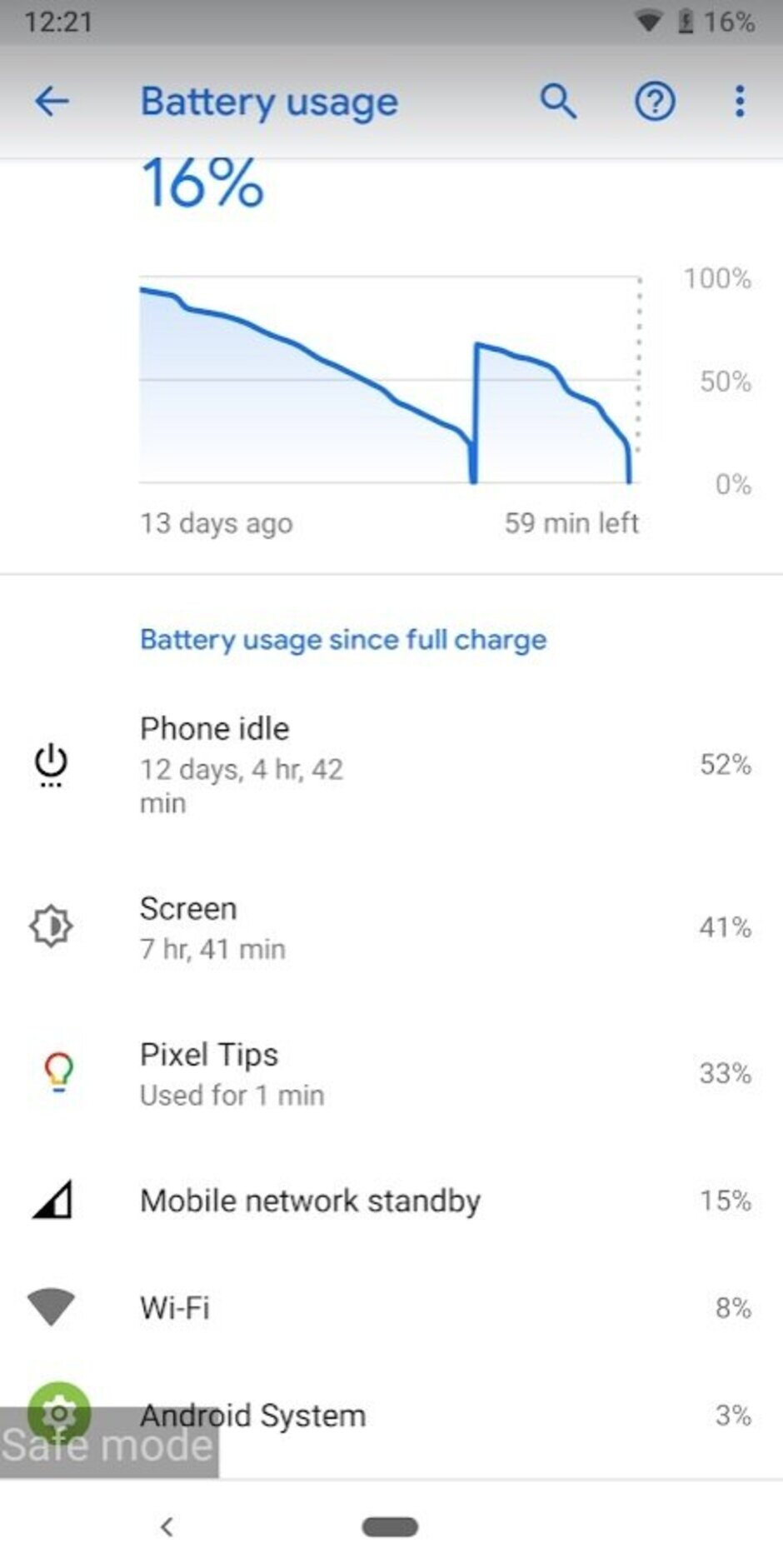 Battery issues are affecting the Pixel 3 - Some Pixel 3 units are bringing back memories of the Nexus 6P