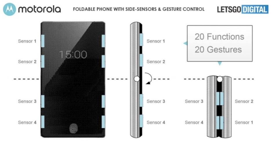 Motorola receives a patent for side sensors that will apparently be employed on the razr 2; note the in-display fingerprint sensor - Motorola razr 2 could feature side sensors and an in-display fingerprint reader