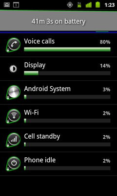 Gingerbread downloads, task switcher and power status screens - Android 2.3 Gingerbread new features
