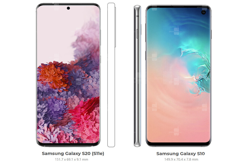 Galaxy S20 vs Galaxy S10 - Galaxy S20, S20+, S20 Ultra size comparison: Here's how they measure up against the Galaxy S10-series