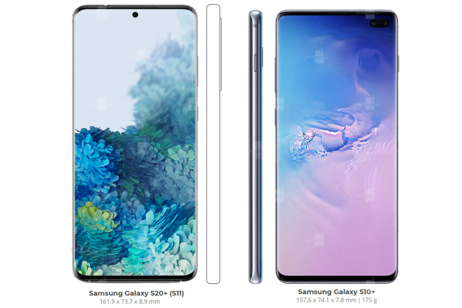 Galaxy S20+ vs Galaxy S10+ - Galaxy S20, S20+, S20 Ultra size comparison: Here's how they measure up against the Galaxy S10-series