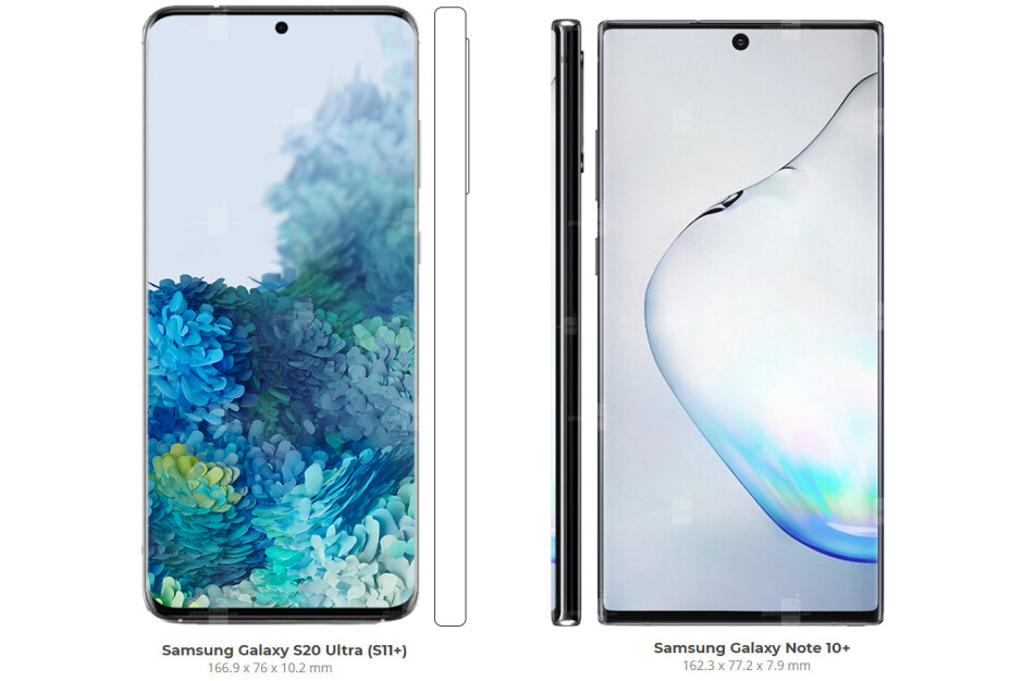 Galaxy S20 Ultra vs Galaxy Note 10+ - Galaxy S20, S20+, S20 Ultra size comparison: Here's how they measure up against the Galaxy S10-series