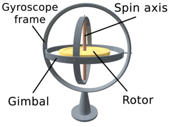 Gyroscope apps and games