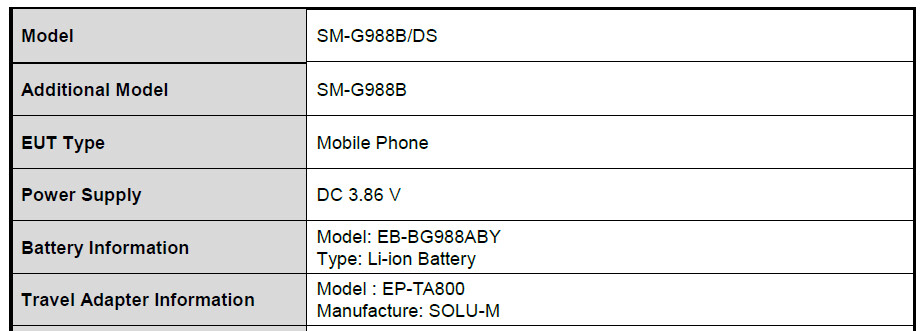 All the new Galaxy S20 Ultra features and records to expect