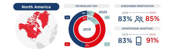 Infographic by GSMA - 5G will be the engine behind mobile industry growth for years to come