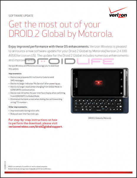 The Motorola DROID 2 Global is soon expected to have a firmware upgrade (R) that will fix some bugs on the device - Motorola DROID 2 Global to get bug-fixing upgrade that also improves audio during calls