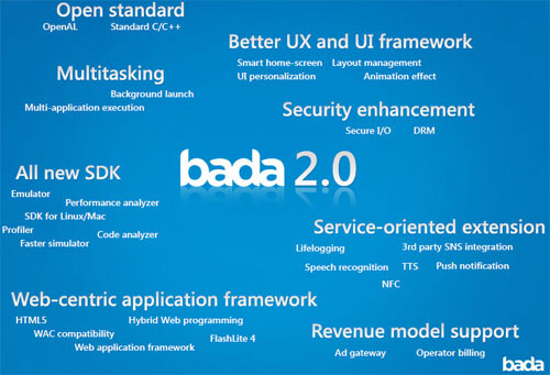 Samsung eyes bada 2.0 release in H1 2011, improved UI and NFC support coming