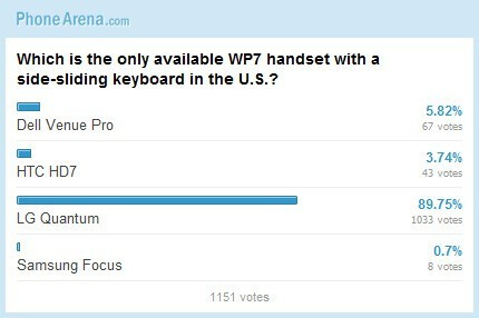 Poll #1 - LG WP7 Giveaway: winner drawing and poll results