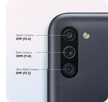 Samsung Galaxy M11 Goes Official With Triple Camera Setup Headphone Jack Phonearena