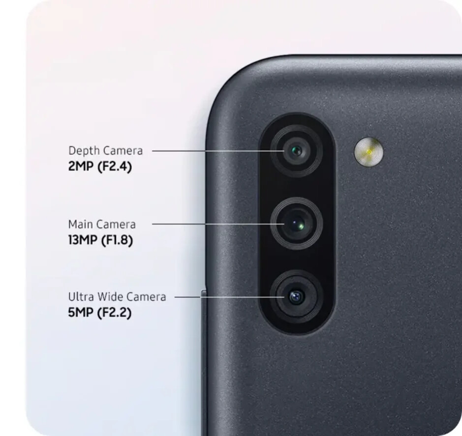 Samsung Galaxy M11 goes official with triple-camera setup, headphone jack