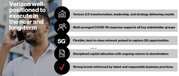Verizon feels confident about its ability to execute in the near and long-term - With its 5G plans on track, Verizon reports a small Q1 decline in postpaid smarphone customers