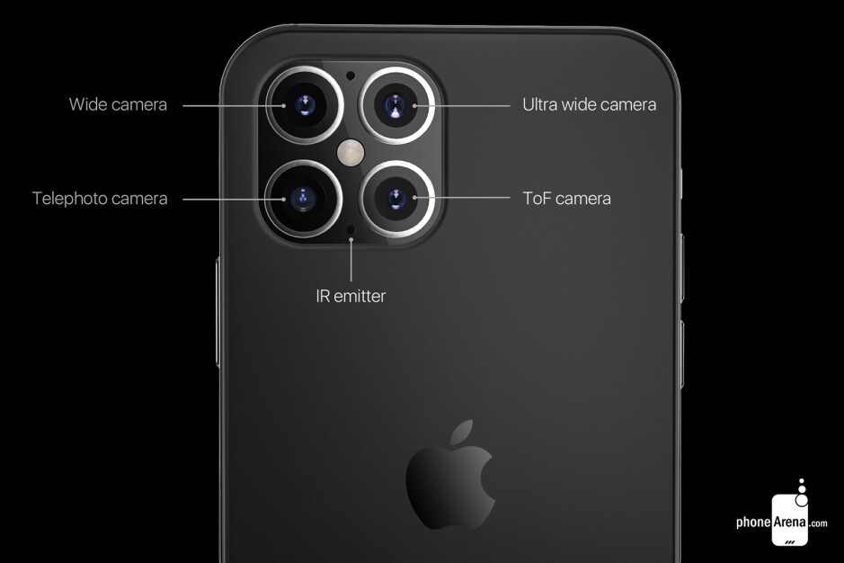 Render shows the quad-camera setup expected on the Apple iPhone 12 Pro Max - Report suggests that BOE will supply Apple with OLED panels for its 5G 2020 iPhone models