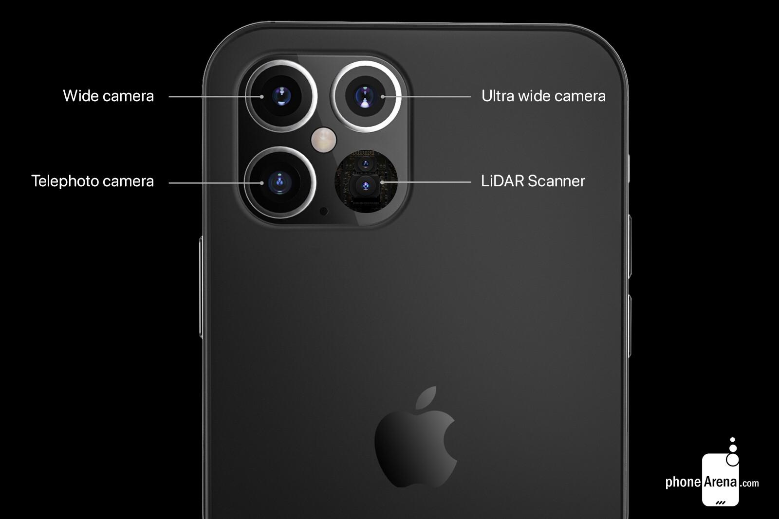 Apple S 2020 Iphone 12 Lineup Pictured In Beautiful Design Renders Phonearena
