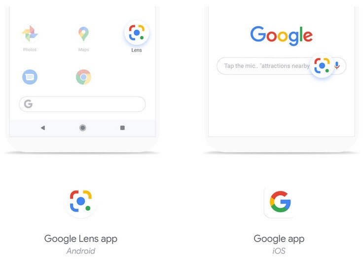 Google Lens is available for iOS and Android devices - Google adds new productivity tools to Lens