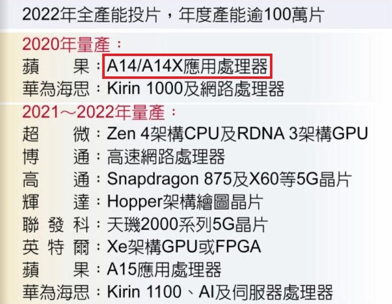 TSMC's 5nm roadmap reveals that the A14X Bionic is scheduled to be produced this year - Leak strongly suggests that a 5G Apple iPad Pro could arrive this year or next