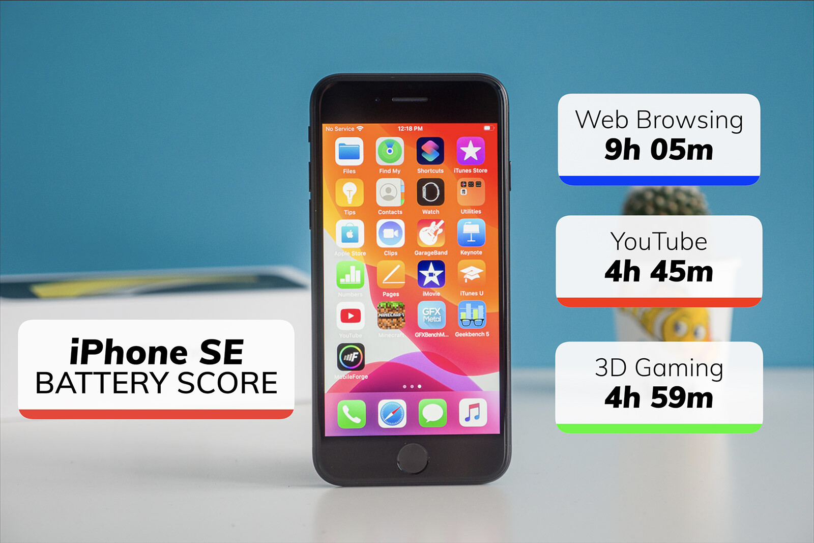 iPhone SE (2020) battery test complete: these numbers ...