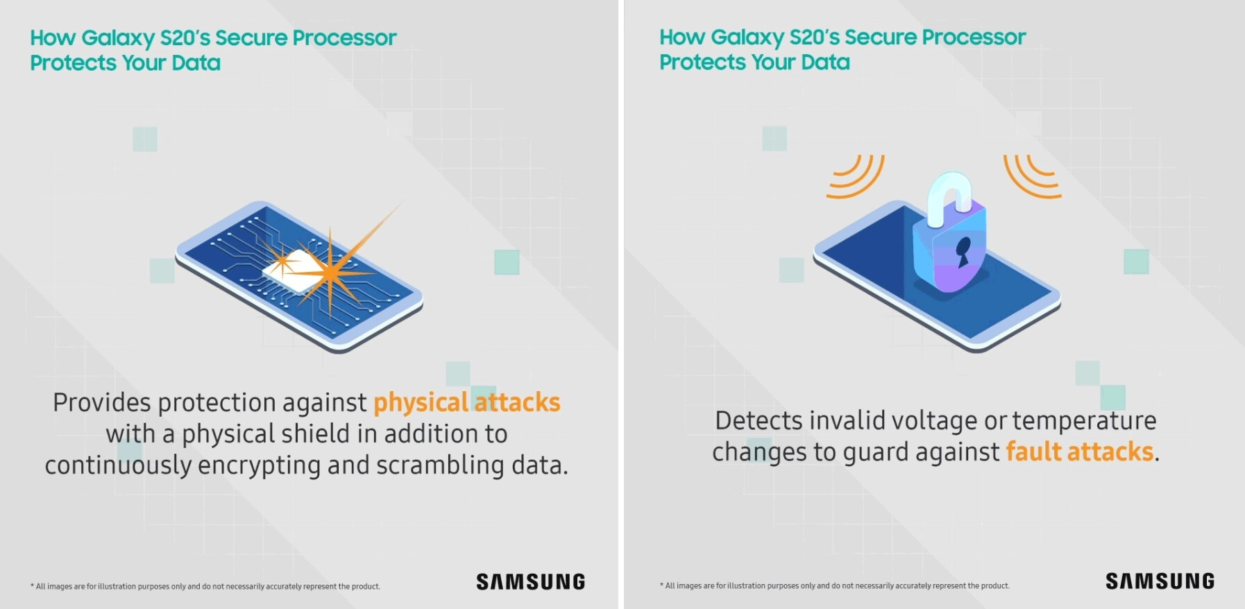 Samsung showcasing the S20's protection methods. - Samsung tells us just how secure the Galaxy S20 processor is