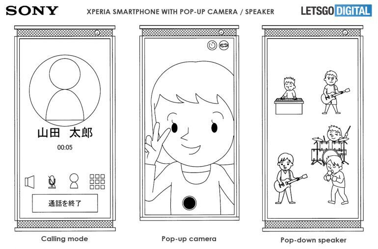 Image courtesy of LetsGoDigital - Sony patent shows Xperia phone with pop-up speakers