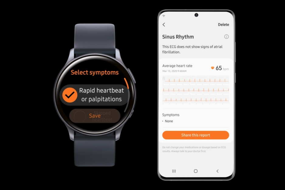 The best Samsung Galaxy Watch Active 2 feature will finally be enabled soon... in one country