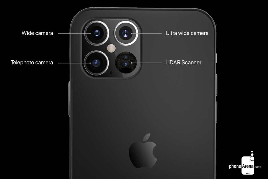 Render shows the rear cameras expected on the iPhone 12 Pro models - OLED panel supplier for 5G iPhone 12 models fails quality tests