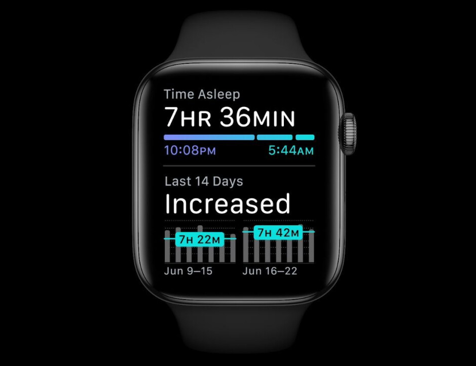 the watch will show a visualization of previous night's sleep - watchOS 7 brings richer watch faces, sleep tracking, new workouts, handwash detection, and more