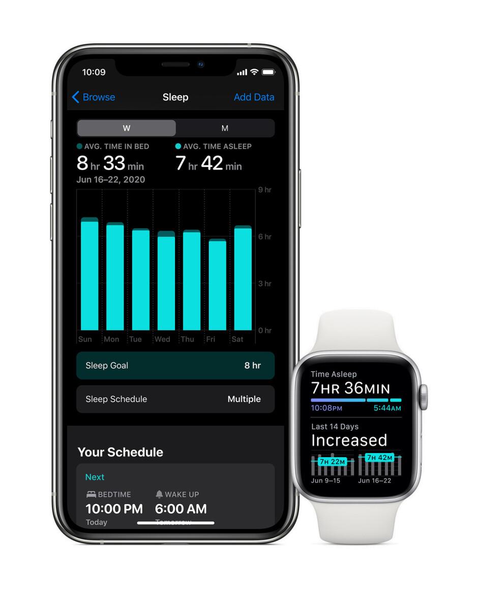 Apple watchOS 7 finally brings sleep tracking