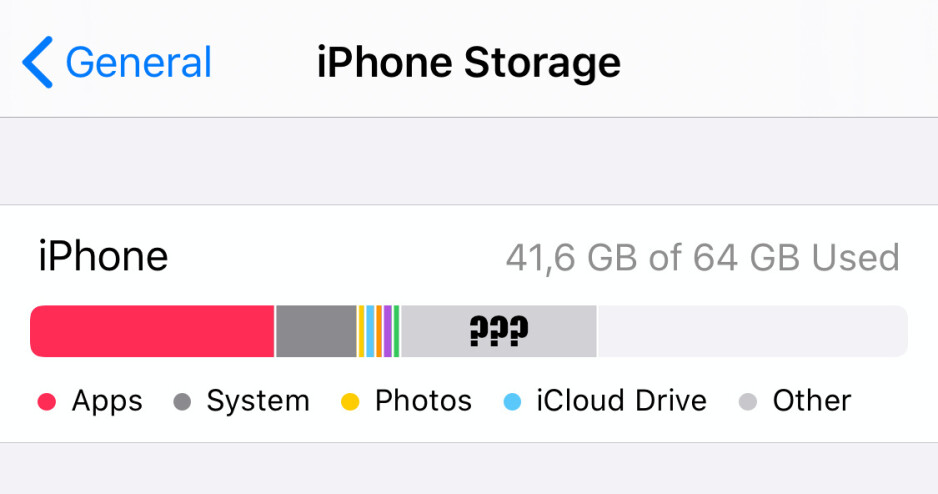How to free up storage on iPhone