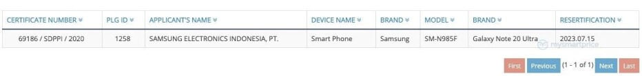 The Galaxy Note 20 Ultra name is confirmed, alongside a non-5G model