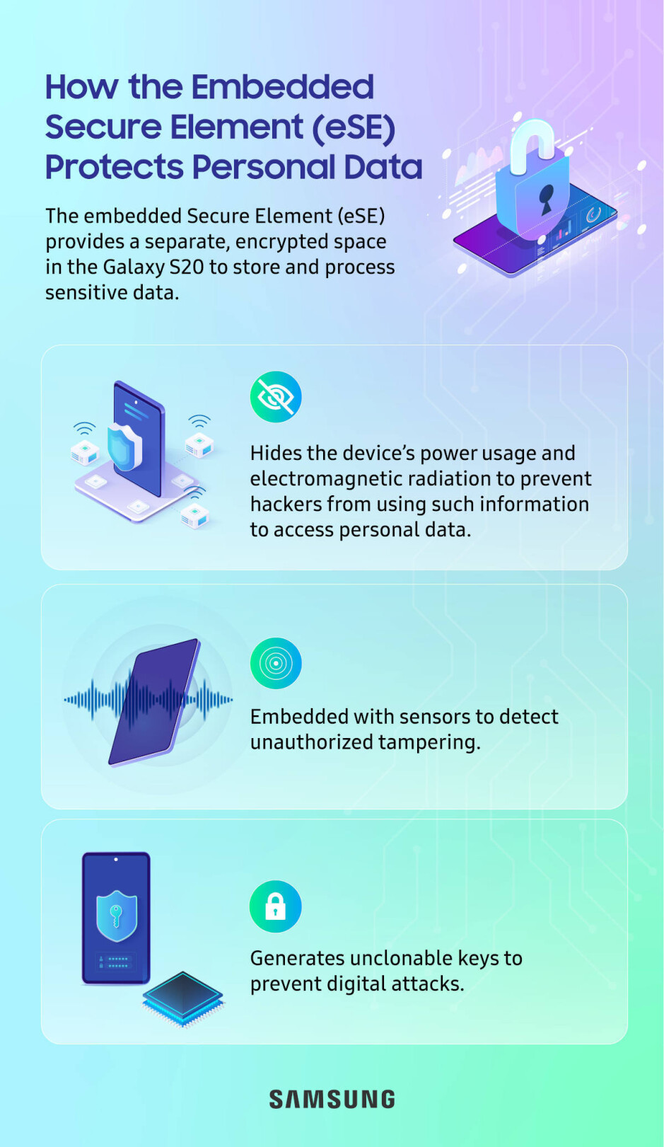 Samsung explains the tech that makes electronic IDs possible