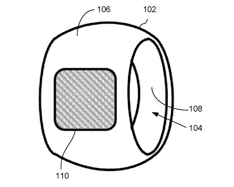 Illustration from Apple's new smart ring patent application - Apple patent application filed for method to manipulate virtual objects on a display