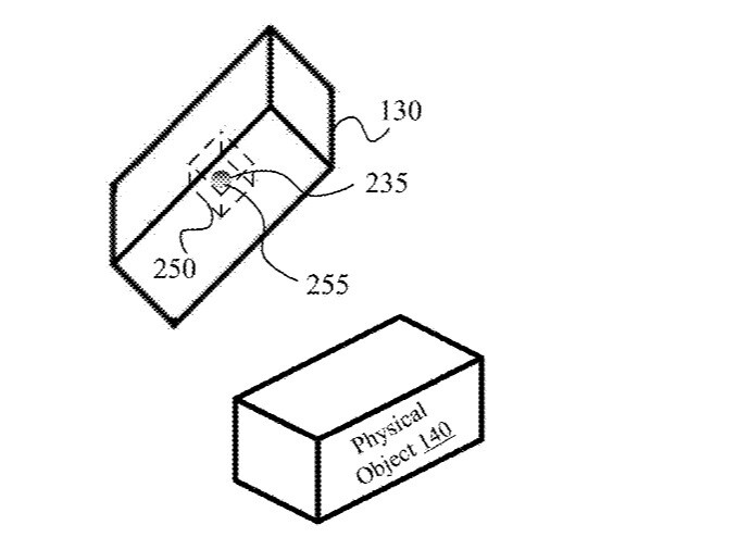 Illustration from patent application shows how the manipulation of a proxy object will move around a virtual representation on a display - Apple patent application filed for method to manipulate virtual objects on a display