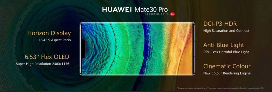 The Horizon Display used on the Huawei Mate 30 Pro - Alleged Huawei Mate 40 Pro 5G screen protector confirms a waterfall display for the upcoming flagship