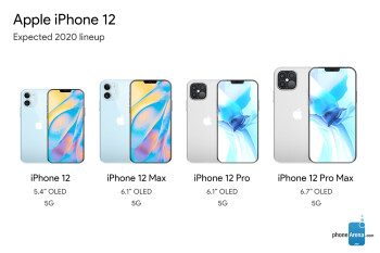 iPhone 12 5G lineup - The small 5.4-inch iPhone 12 5G could arrive even later than expected