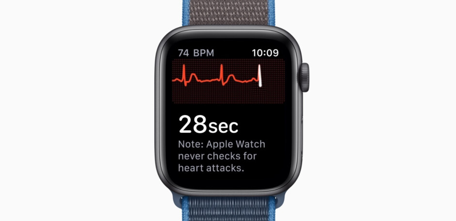 ECG on the Apple Watch Series 5 - Samsung Galaxy Watch 3 vs Galaxy Watch Active 2 vs Apple Watch Series 5: design, specs and features comparison