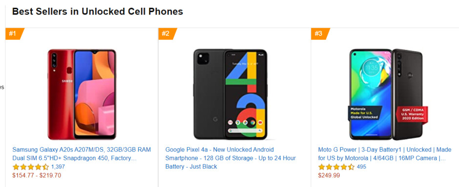 The device was briefly the best seller on Amazon too - Google Pixel 4a preorders already selling out